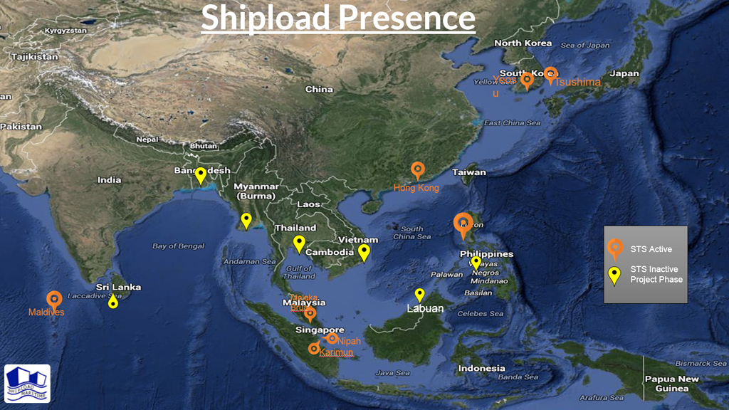 shiploadPresence